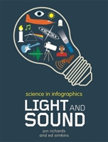 Science In Infographics: Light And Sound