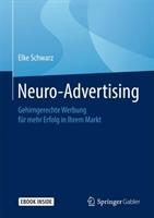 Werbewirkung Messen Und Steigern Mit Dem Subconscious Decision Marketing Index(c)