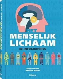 Het menselijk lichaam in infographics