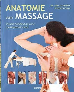 Anatomie van massage